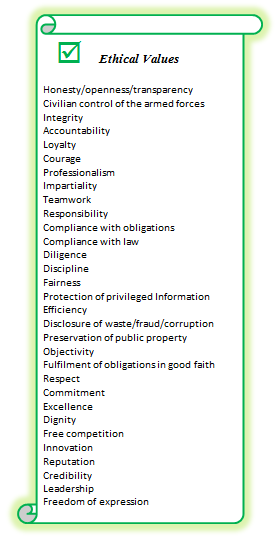 Codes Of Conduct Security Sector Integrity